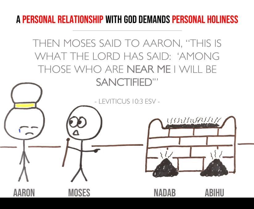 Leviticus 10.3